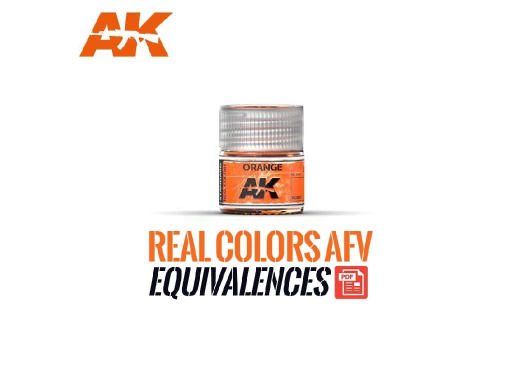 Převodník barev Real Colors řady AFV